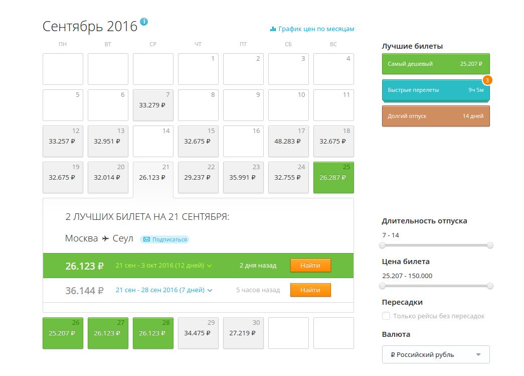 Календарь низких цен в AviaSales