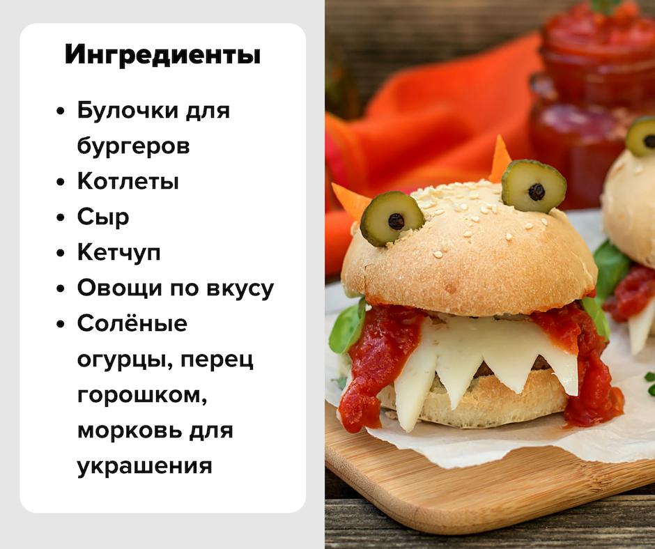 Бургеры рецепт